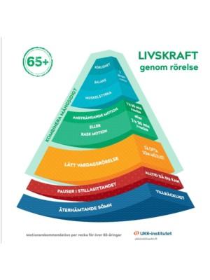Liikkumisen suositus yli 65-vuotiaille ruotsiksi.