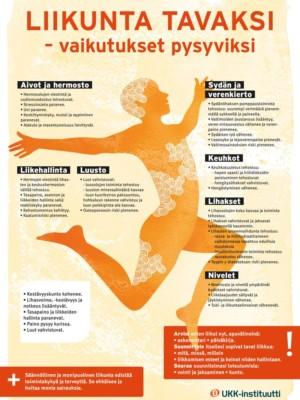 Liikunta tavaksi- julisteen kuvituskuva.