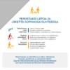 Soveltavan liikkumisen suositus aikuiselle, jonka liikunta on jonkin verran vaikeutunut, esitteen toinen sivu.